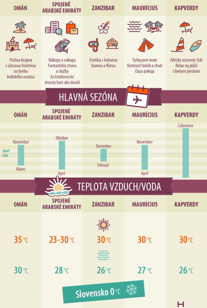 infografika_exotika-ii_2016_1_02