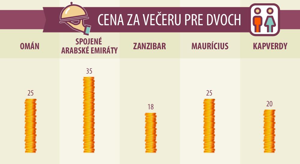 infografika_exotika-ii_2016_1_05