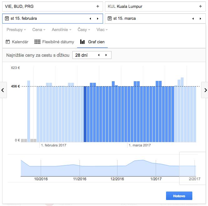 google flights graf cien