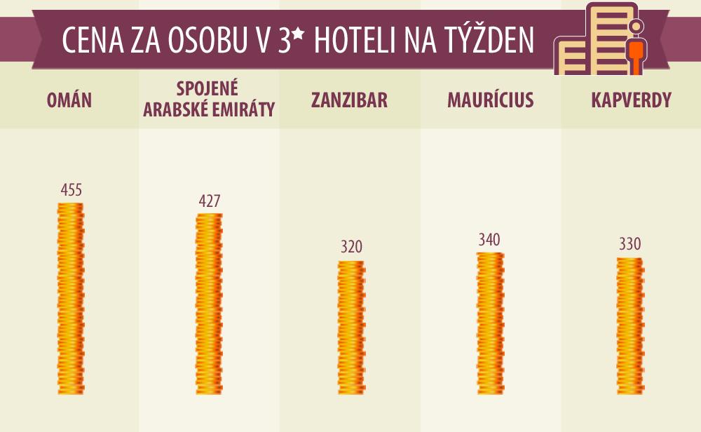 infografika_exotika-ii_2016_1_03